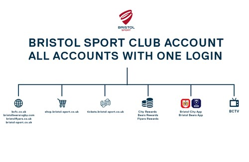 Bristol Sport Club Account launches