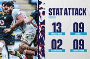 Stat attack: Wasps 23-20 Bristol Bears