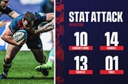 Stat attack: Bristol Bears 30-13 Worcester Warriors