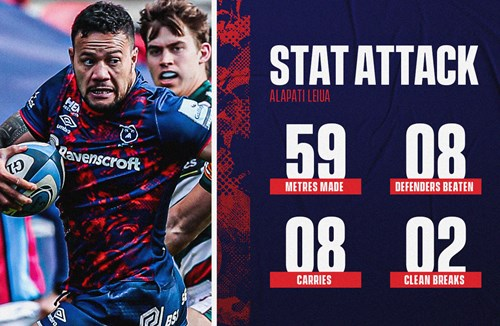 Stat attack: Bristol Bears 17-3 Leicester Tigers