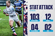 Stat attack: Bath Rugby 20-40 Bristol Bears